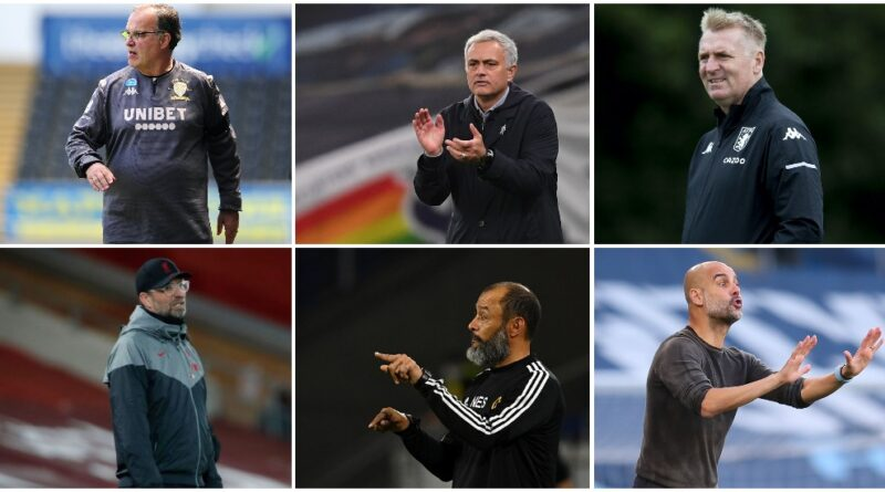 Premier League managers ranked for the 2020-21