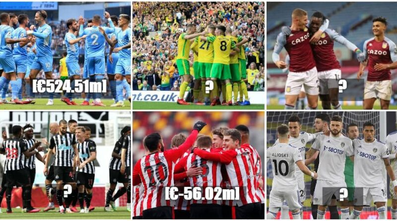 Premier League clubs ranked by net spend for the last five years.